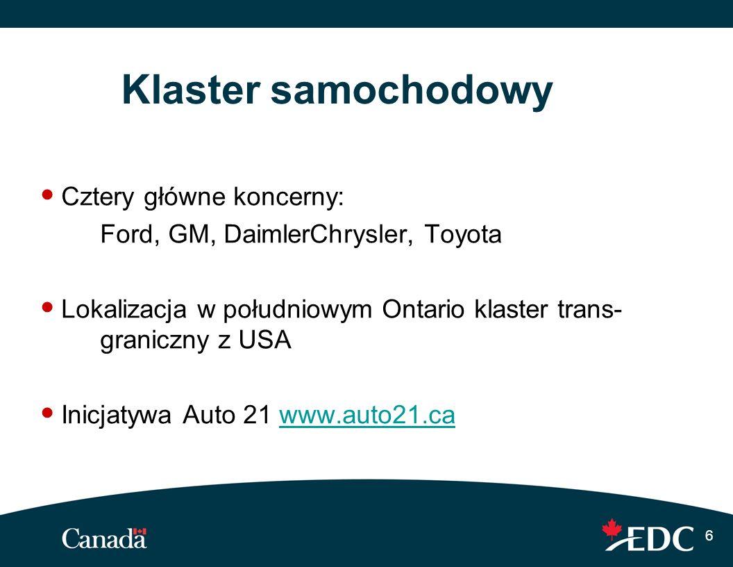 6 Klaster samochodowy Cztery główne koncerny: Ford, GM, DaimlerChrysler, Toyota Lokalizacja w południowym Ontario klaster trans- graniczny z USA Inicj