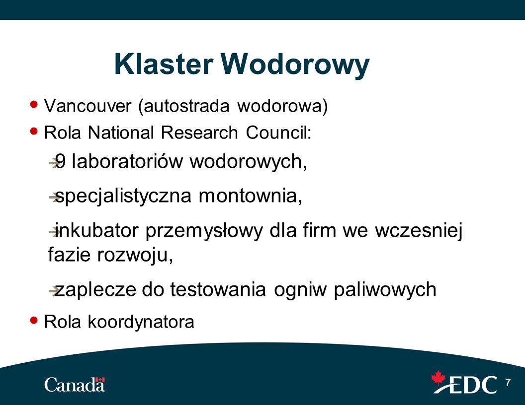7 Klaster Wodorowy Vancouver (autostrada wodorowa) Rola National Research Council: 9 laboratoriów wodorowych, specjalistyczna montownia, inkubator prz