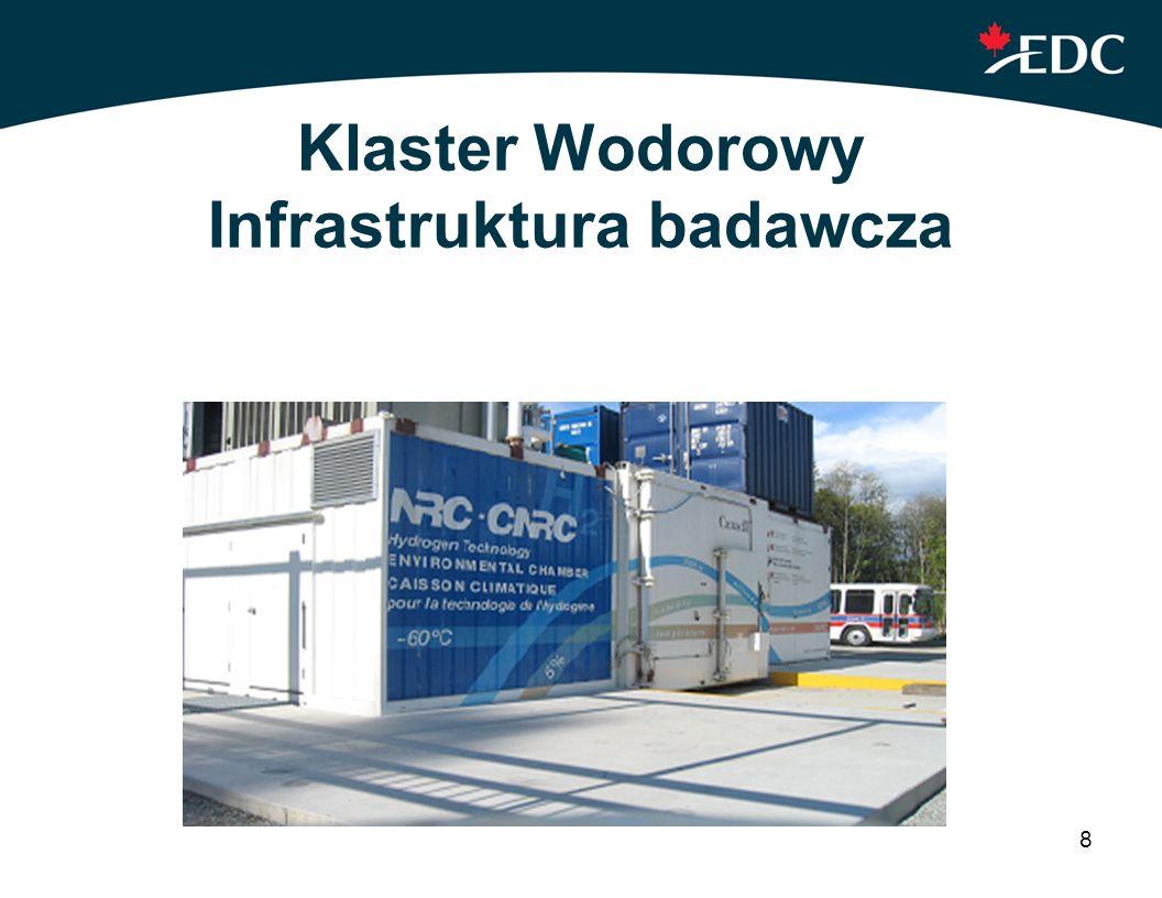 8 Klaster Wodorowy Infrastruktura badawcza