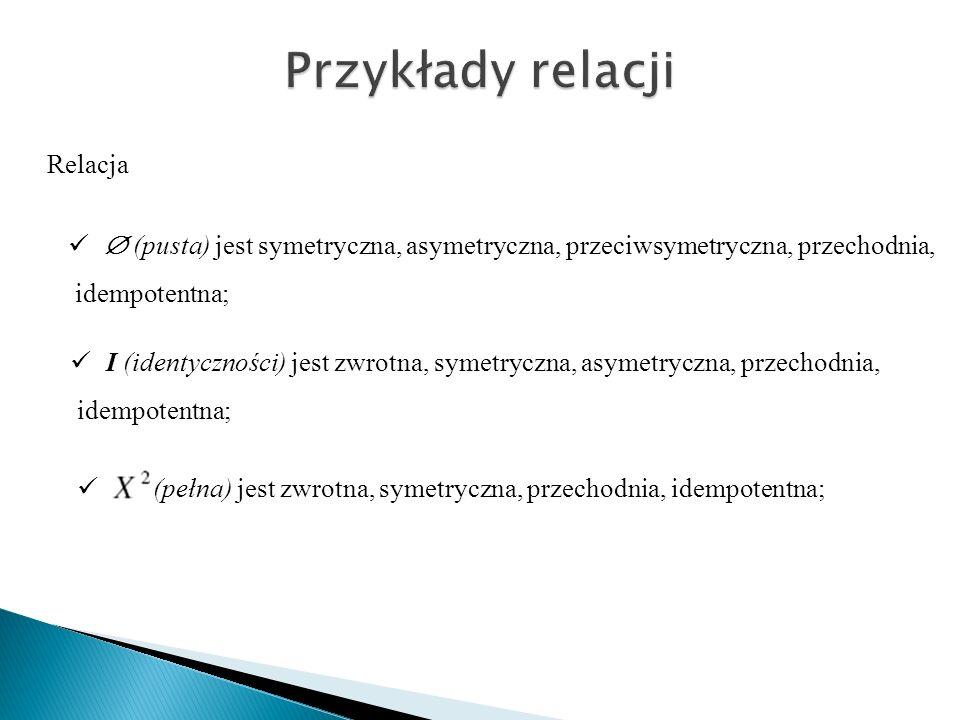 Relacja (pusta) jest symetryczna, asymetryczna, przeciwsymetryczna, przechodnia, idempotentna; I (identyczności) jest zwrotna, symetryczna, asymetrycz