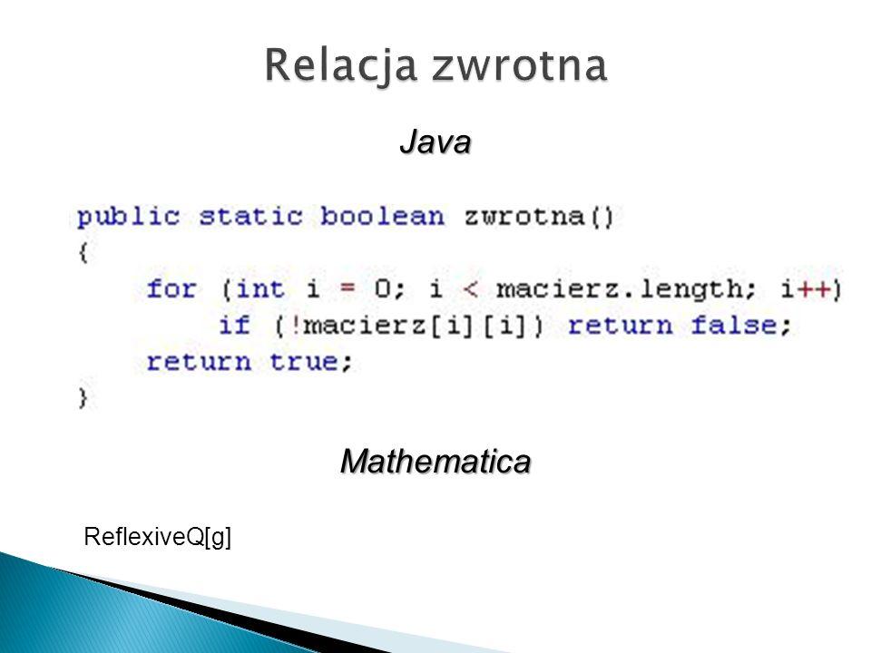 ReflexiveQ[g] Java Mathematica