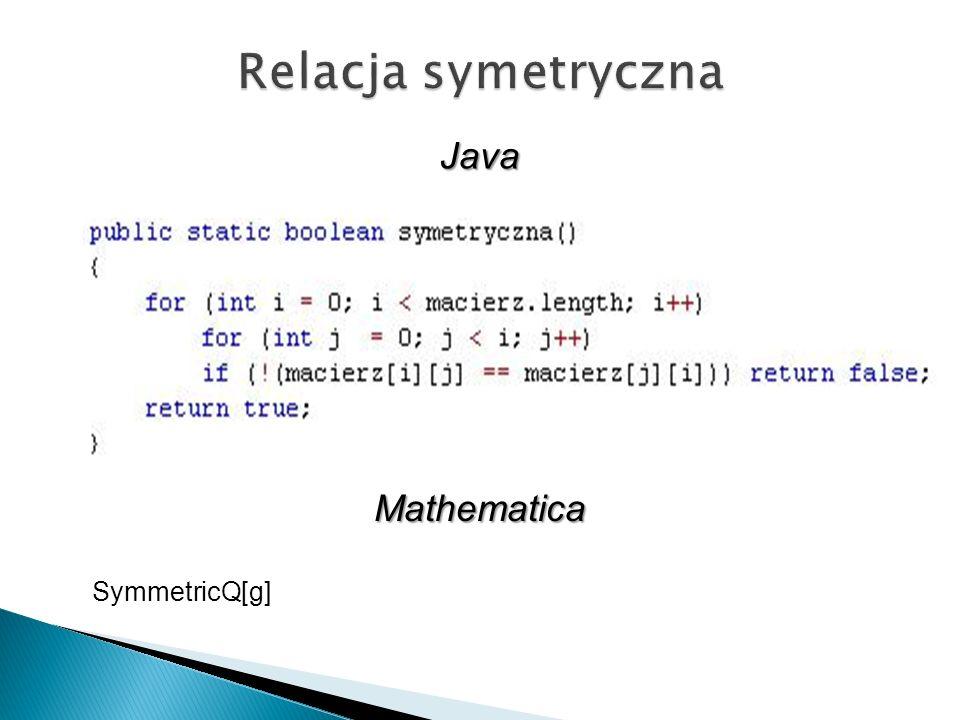 SymmetricQ[g] Java Mathematica