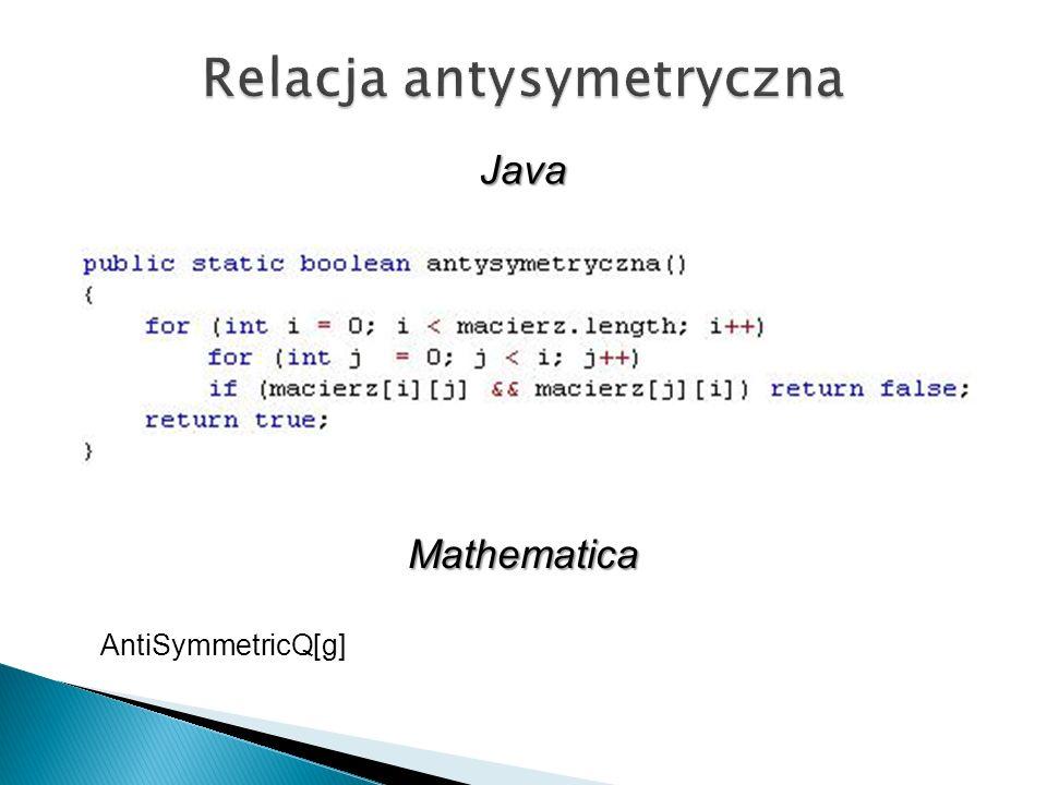 AntiSymmetricQ[g] Java Mathematica