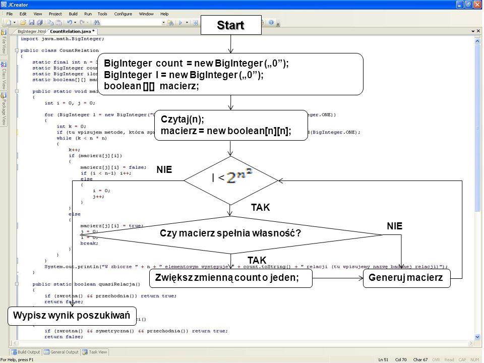 Czy macierz spełnia własność? Start BigInteger count = new BigInteger (0); BigInteger l = new BigInteger (0); boolean [][] macierz; l < Generuj macier