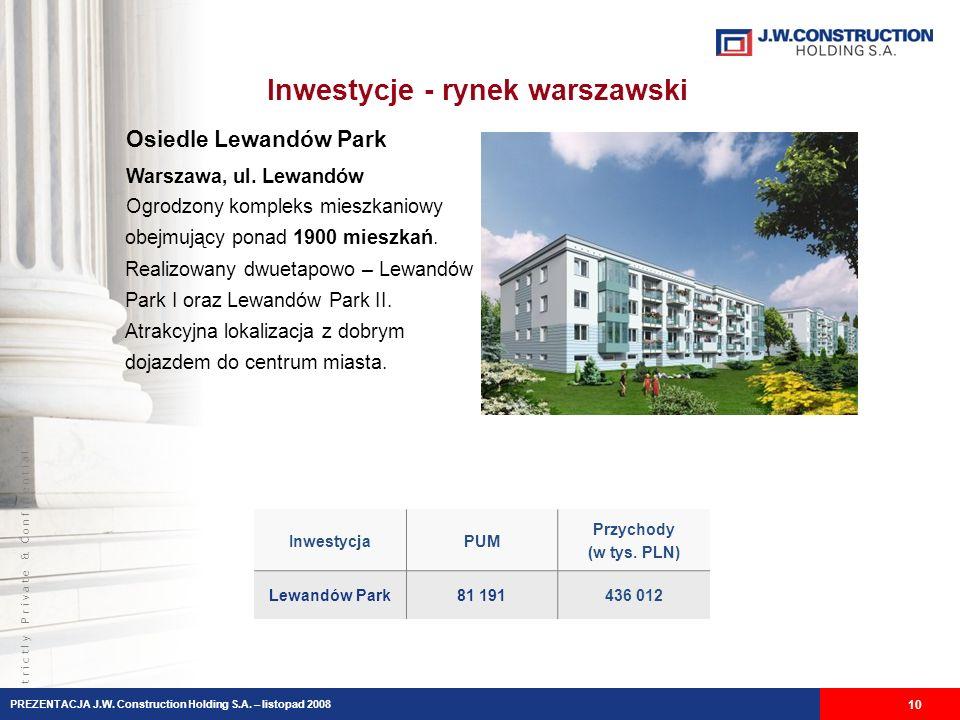 S t r i c t l y P r i v a t e & C o n f i d e n t i a l Inwestycje - rynek warszawski 10 Osiedle Lewandów Park Warszawa, ul. Lewandów Ogrodzony komple