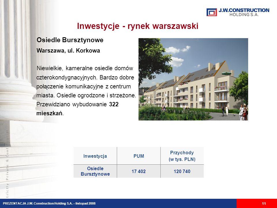 S t r i c t l y P r i v a t e & C o n f i d e n t i a l Inwestycje - rynek warszawski 11 Osiedle Bursztynowe Warszawa, ul. Korkowa Niewielkie, kameral