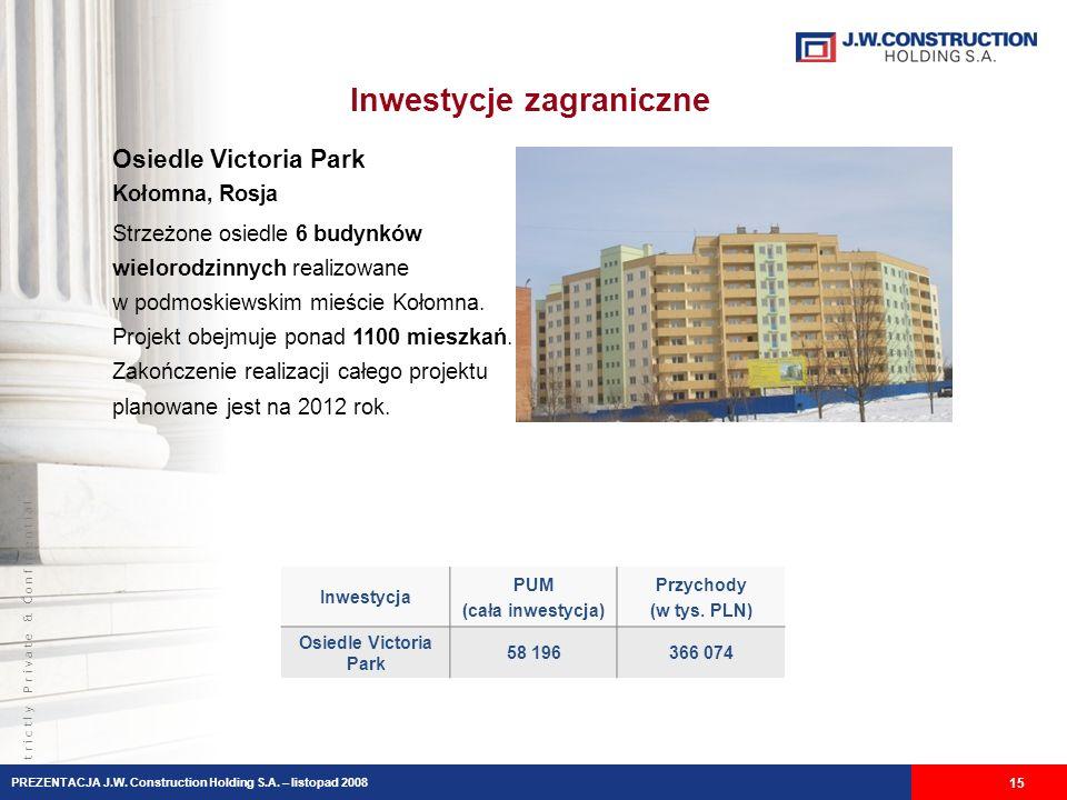 S t r i c t l y P r i v a t e & C o n f i d e n t i a l Inwestycje zagraniczne 15 Osiedle Victoria Park Kołomna, Rosja Strzeżone osiedle 6 budynków wi