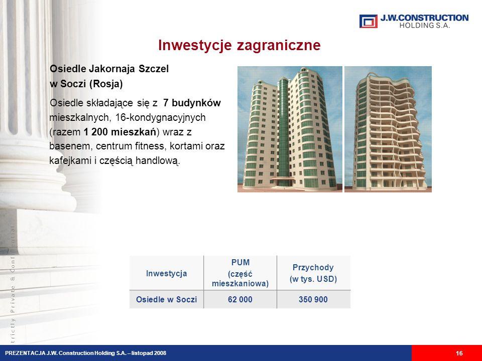 S t r i c t l y P r i v a t e & C o n f i d e n t i a l Inwestycje zagraniczne 16 Inwestycja PUM (część mieszkaniowa) Przychody (w tys. USD) Osiedle w