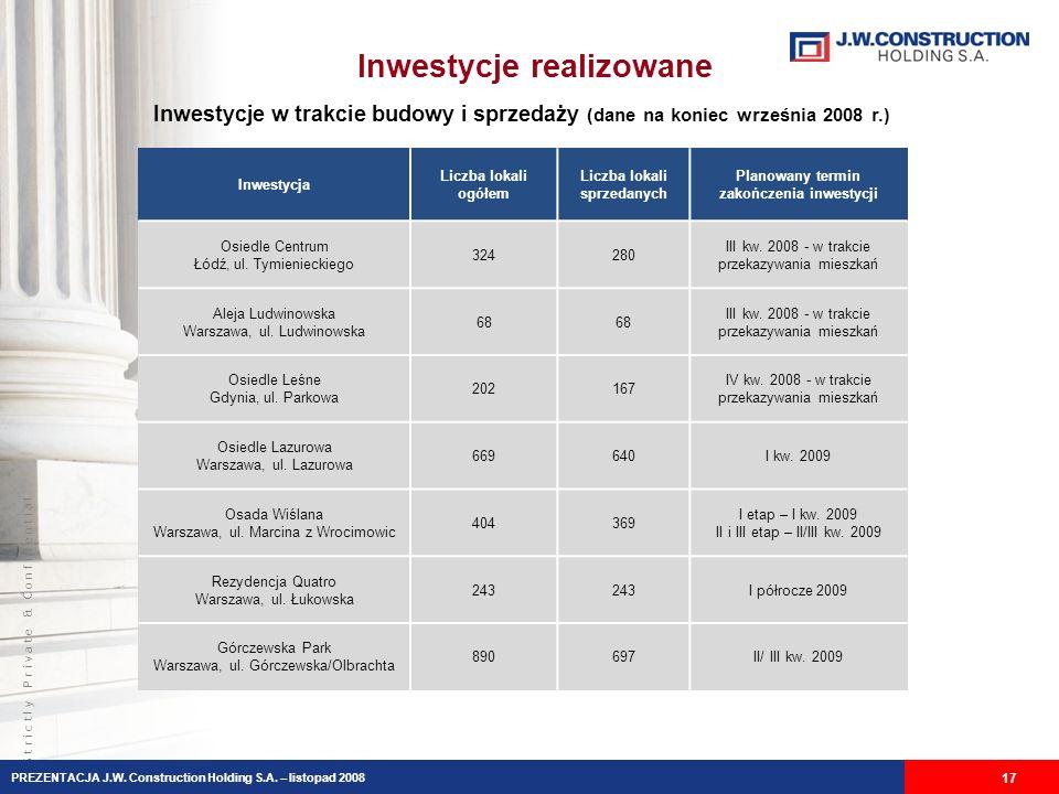 S t r i c t l y P r i v a t e & C o n f i d e n t i a l Inwestycje realizowane Inwestycje w trakcie budowy i sprzedaży (dane na koniec września 2008 r