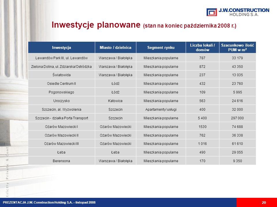 S t r i c t l y P r i v a t e & C o n f i d e n t i a l Inwestycje planowane (stan na koniec października 2008 r.) 20 InwestycjaMiasto / dzielnicaSegm