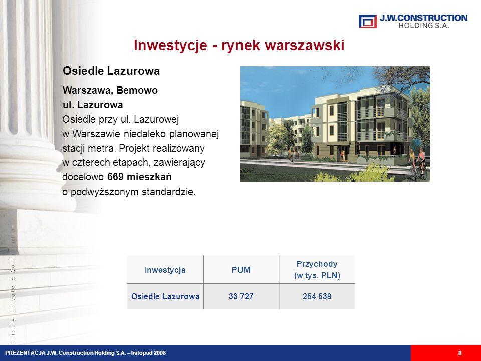 S t r i c t l y P r i v a t e & C o n f i d e n t i a l Inwestycje - rynek warszawski 9 Górczewska Park (Górczewska II) Warszawa - Wola, ul.
