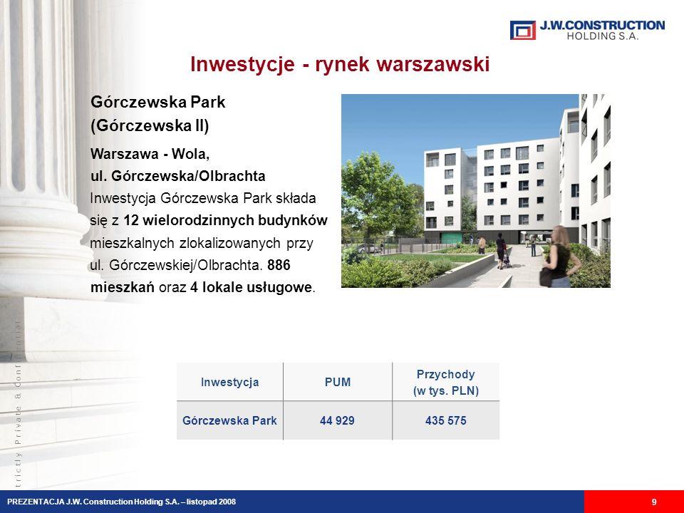 S t r i c t l y P r i v a t e & C o n f i d e n t i a l Inwestycje - rynek warszawski 9 Górczewska Park (Górczewska II) Warszawa - Wola, ul. Górczewsk