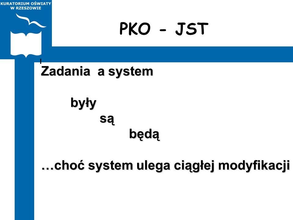 PKO - JST Zadania a system byłysąbędą …choć system ulega ciągłej modyfikacji I