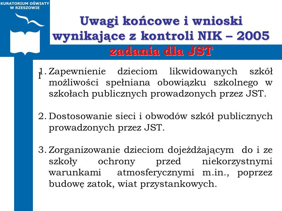 Uwagi końcowe i wnioski wynikające z kontroli NIK – 2005 zadania dla JST I 1.Zapewnienie dzieciom likwidowanych szkół możliwości spełniana obowiązku s