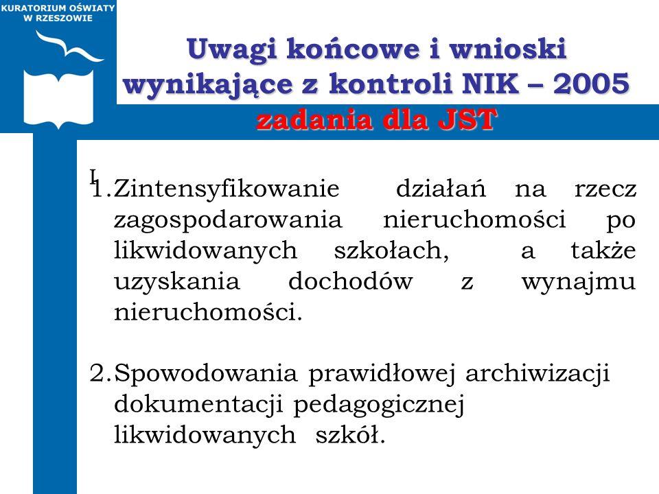 Uwagi końcowe i wnioski wynikające z kontroli NIK – 2005 zadania dla JST I 1.Zintensyfikowanie działań na rzecz zagospodarowania nieruchomości po likw