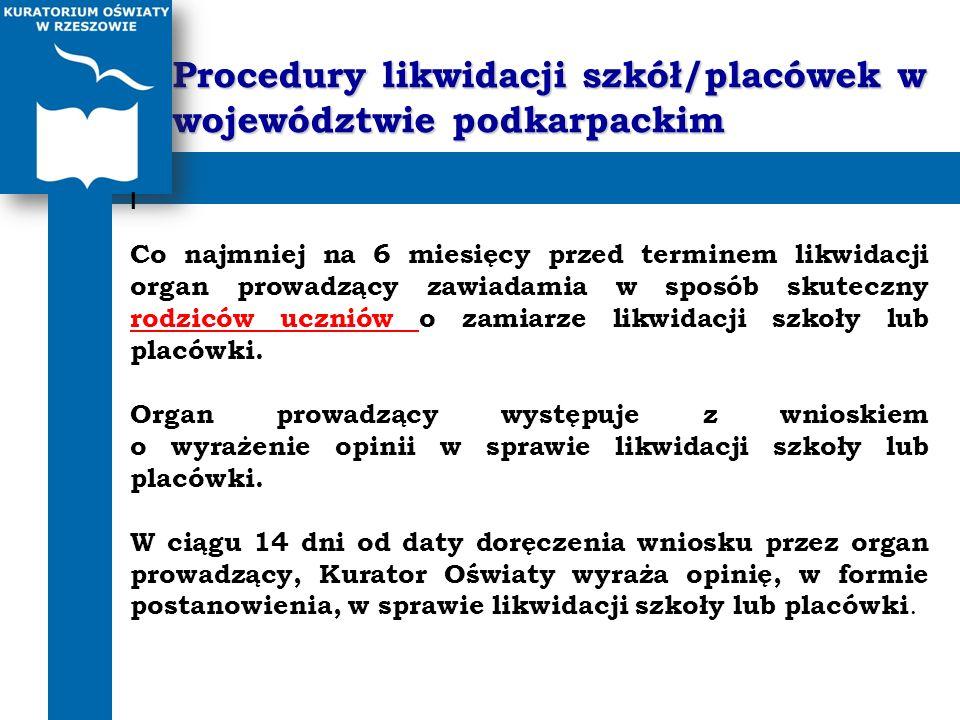 Procedury likwidacji szkół/placówek w województwie podkarpackim I Co najmniej na 6 miesięcy przed terminem likwidacji organ prowadzący zawiadamia w sp
