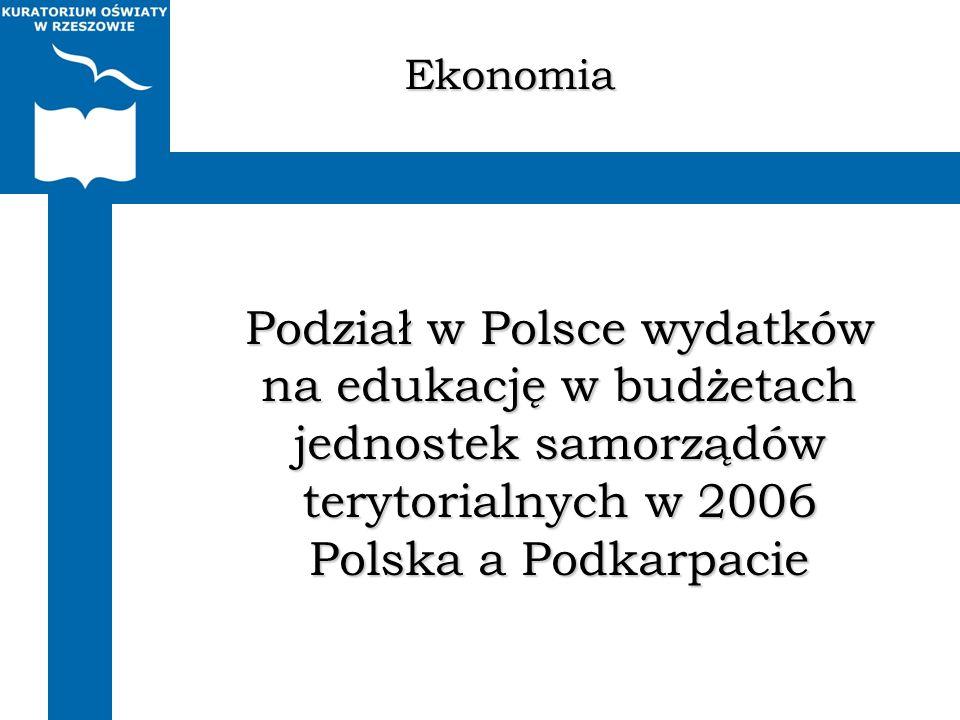 Ekonomia Podział w Polsce wydatków na edukację w budżetach jednostek samorządów terytorialnych w 2006 Polska a Podkarpacie