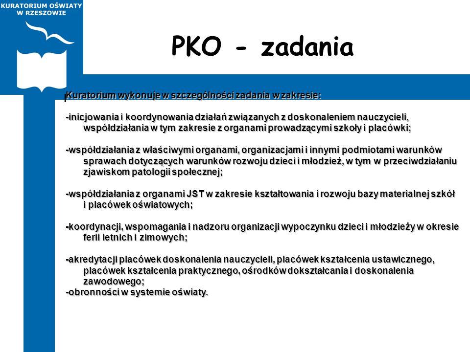 PKO - zadania Kuratorium wykonuje w szczególności zadania w zakresie: -inicjowania i koordynowania działań związanych z doskonaleniem nauczycieli, wsp