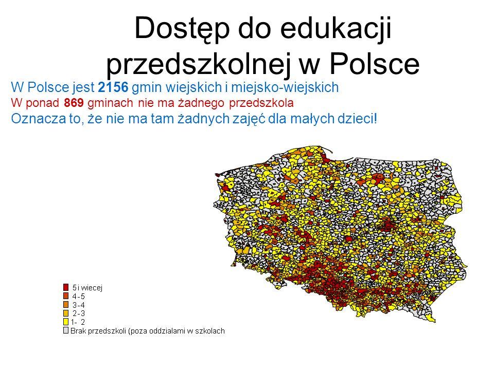 Dostęp do edukacji przedszkolnej w Polsce W Polsce jest 2156 gmin wiejskich i miejsko-wiejskich W ponad 869 gminach nie ma żadnego przedszkola Oznacza