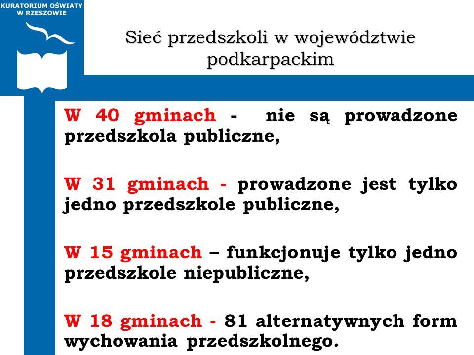Sieć przedszkoli w województwie podkarpackim W 40 gminach - nie są prowadzone przedszkola publiczne, W 31 gminach - prowadzone jest tylko jedno przeds