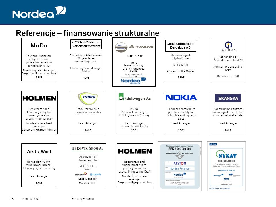 14 maja 2007Energy Finance15 Referencje – finansowanie strukturalne MEUR 464Co-Lead Manager andRetail Lead ManagerJune 2002-Retail Lead Manager Sale and financing of hydro power generation assets to Junkaravan (SPC) Financing Lead Arranger Corporate Finance Advisor 1983 MoDo MEUR 464Co-Lead Manager andRetail Lead ManagerJune 2002-Retail Lead Manager Norwegian 40 MW wind power project 14 year project financing Lead Arranger 2002 Arctic Wind MEUR 464Co-Lead Manager andRetail Lead ManagerJune 2002-Retail Lead Manager Construction contract financing of Kista Entré commercial real estate Lead Arranger 2001 MEUR 464Co-Lead Manager andRetail Lead ManagerJune 2002-Retail Lead Manager PPP/BOT 27 year financing of E39 highway in Norway Lead Arranger of syndicated facility 2002 MEUR 464Co-Lead Manager andRetail Lead ManagerJune 2002-Retail Lead Manager Enhanced receivables purchase facility for Colombia and Equador sales Lead Arranger 2002 MEUR 464Co-Lead Manager andRetail Lead ManagerJune 2002-Retail Lead Manager Trade receivables securitisation facility Lead Arranger 2002 March 2004 Acquistion of forest land for SEK 18,1 bn from Lead Manager NCC/Siab/Ahlstrom/ Vattenfall/Mowlem Formation of Arlandabanan 20 year lease for rolling stock Financing Lead Manager Adviser 1995 Refinancing of Hydro Power MSEK 6500 Adviser to the Owner 1996 Stora Kopparberg Bergslags AB Refinancing of Älvkraft i Värmland AB Adviser to Gullsprång Kraft December, 1998 MEUR 464Co-Lead Manager andRetail Lead ManagerJune 2002-Retail Lead Manager Repurchase and financing of hydro power generation assets in Junkaravan Nordea Finans Lead Arranger Corporate Finance Advisor 2002 MEUR 464Co-Lead Manager andRetail Lead ManagerJune 2002-Retail Lead Manager Repurchase and financing of hydro power generation assets in Iggesund Kraft Nordea Finans Lead Arranger Corporate Finance Advisor 2004 MSEK 1 025 BOT- leasefinancing of six highspeed trains Arranger and Lessor