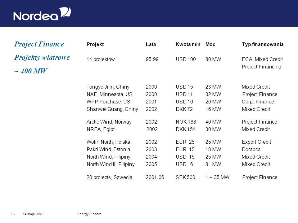 14 maja 2007Energy Finance16 ProjektLataKwota mlnMoc Typ finansowania 14 projektów95-99USD 10080 MW ECA, Mixed Credit Project Financing Tongyo Jilin, Chiny2000USD 1523 MW Mixed Credit NAE, Minnesota, US2000USD 1132 MW Project Finance WPP Purchase, US2001USD 1620 MW Corp.