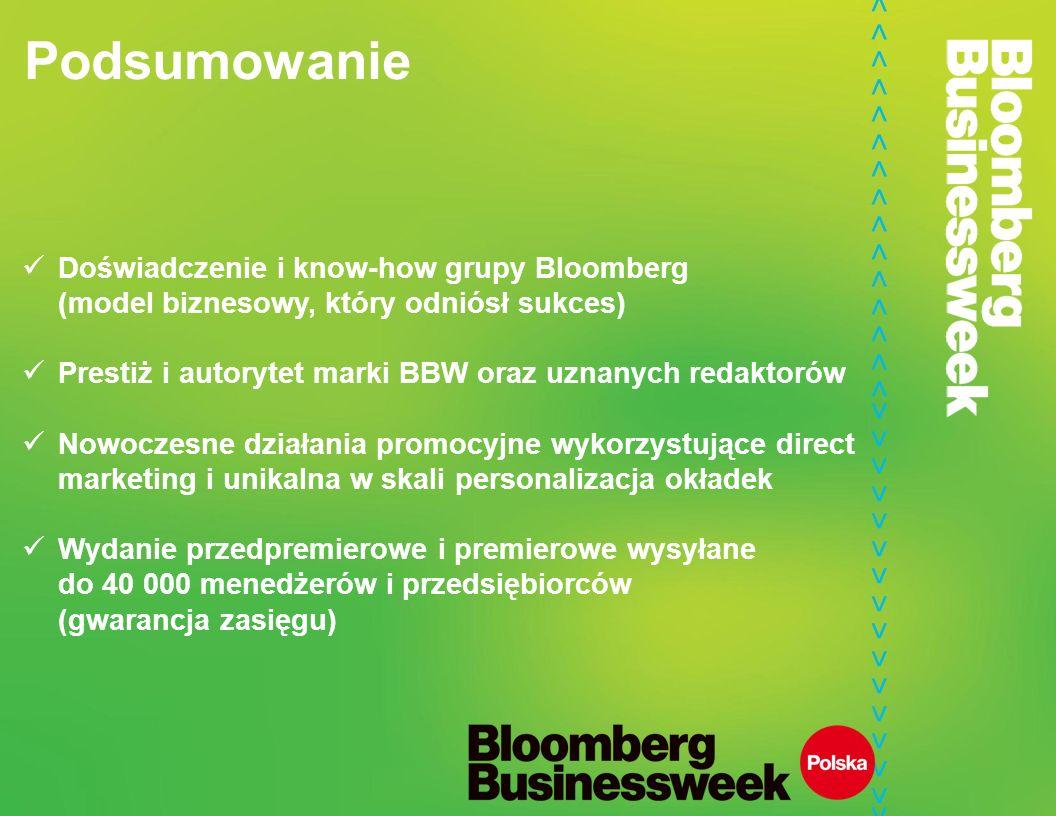 > > > > > > > > < < << < < < < < < < < < < < < < < Podsumowanie Doświadczenie i know-how grupy Bloomberg (model biznesowy, który odniósł sukces) Prest