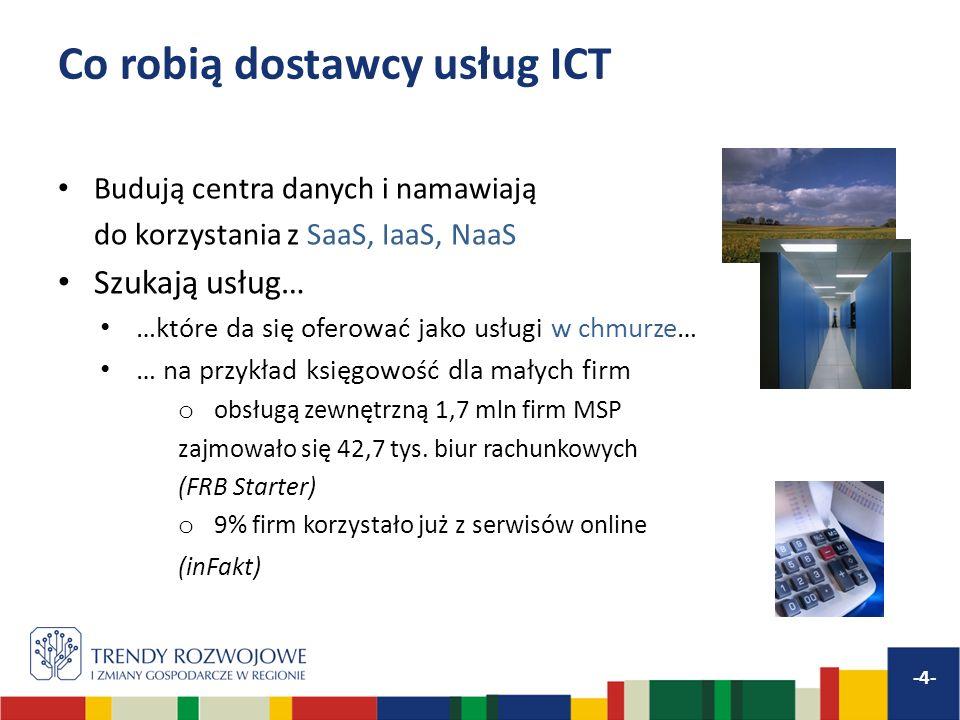 Co robią dostawcy usług ICT -4- Budują centra danych i namawiają do korzystania z SaaS, IaaS, NaaS Szukają usług… …które da się oferować jako usługi w chmurze… … na przykład księgowość dla małych firm o obsługą zewnętrzną 1,7 mln firm MSP zajmowało się 42,7 tys.