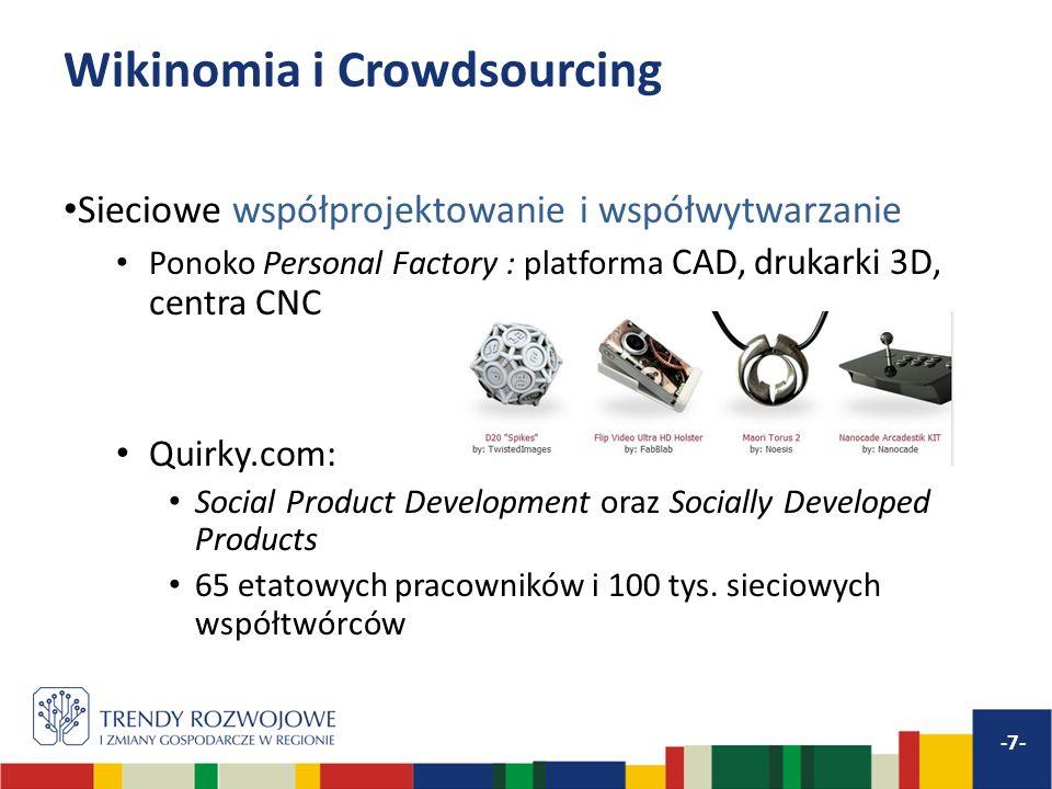 Wikinomia i Crowdsourcing Sieciowe współprojektowanie i współwytwarzanie Ponoko Personal Factory : platforma CAD, drukarki 3D, centra CNC Quirky.com: Social Product Development oraz Socially Developed Products 65 etatowych pracowników i 100 tys.
