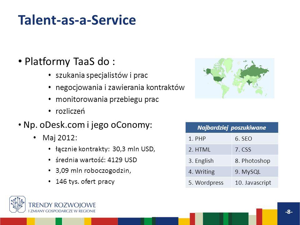 Talent-as-a-Service Platformy TaaS do : szukania specjalistów i prac negocjowania i zawierania kontraktów monitorowania przebiegu prac rozliczeń Np.