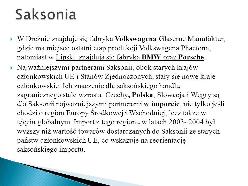 W Dreźnie znajduje się fabryka Volkswagena Gläserne Manufaktur, gdzie ma miejsce ostatni etap produkcji Volkswagena Phaetona, natomiast w Lipsku znajd