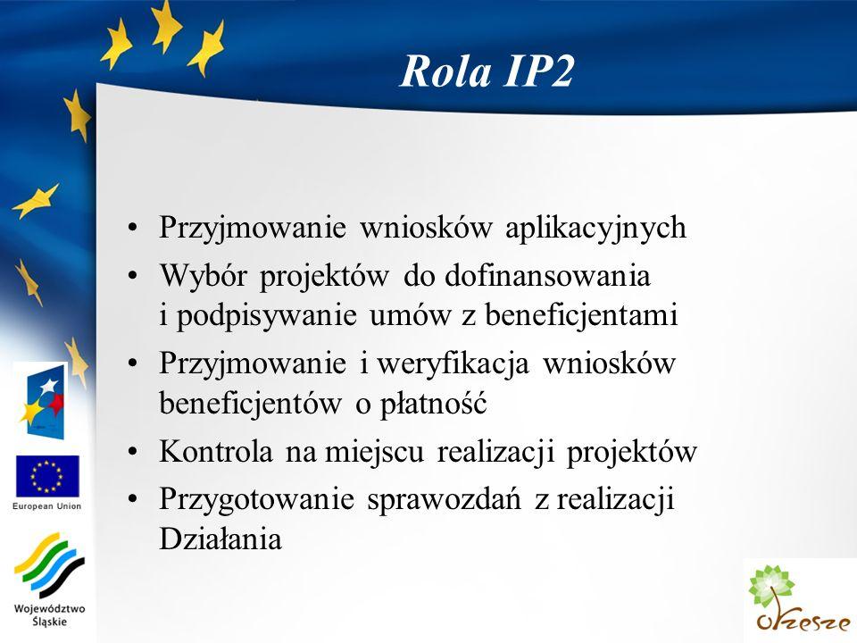 Rola IP2 Przyjmowanie wniosków aplikacyjnych Wybór projektów do dofinansowania i podpisywanie umów z beneficjentami Przyjmowanie i weryfikacja wniosków beneficjentów o płatność Kontrola na miejscu realizacji projektów Przygotowanie sprawozdań z realizacji Działania