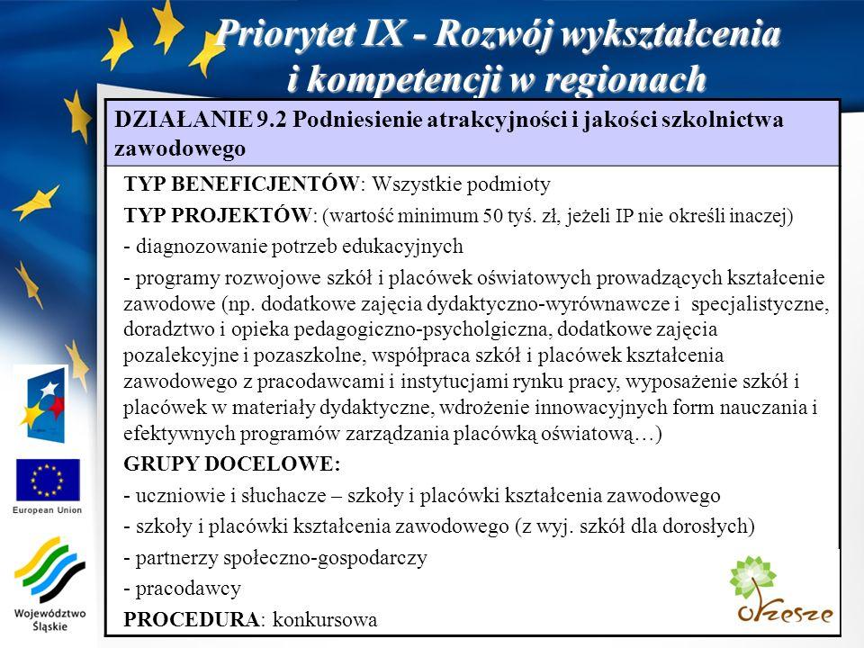 Priorytet IX - Rozwój wykształcenia i kompetencji w regionach DZIAŁANIE 9.2 Podniesienie atrakcyjności i jakości szkolnictwa zawodowego TYP BENEFICJENTÓW: Wszystkie podmioty TYP PROJEKTÓW: (wartość minimum 50 tyś.