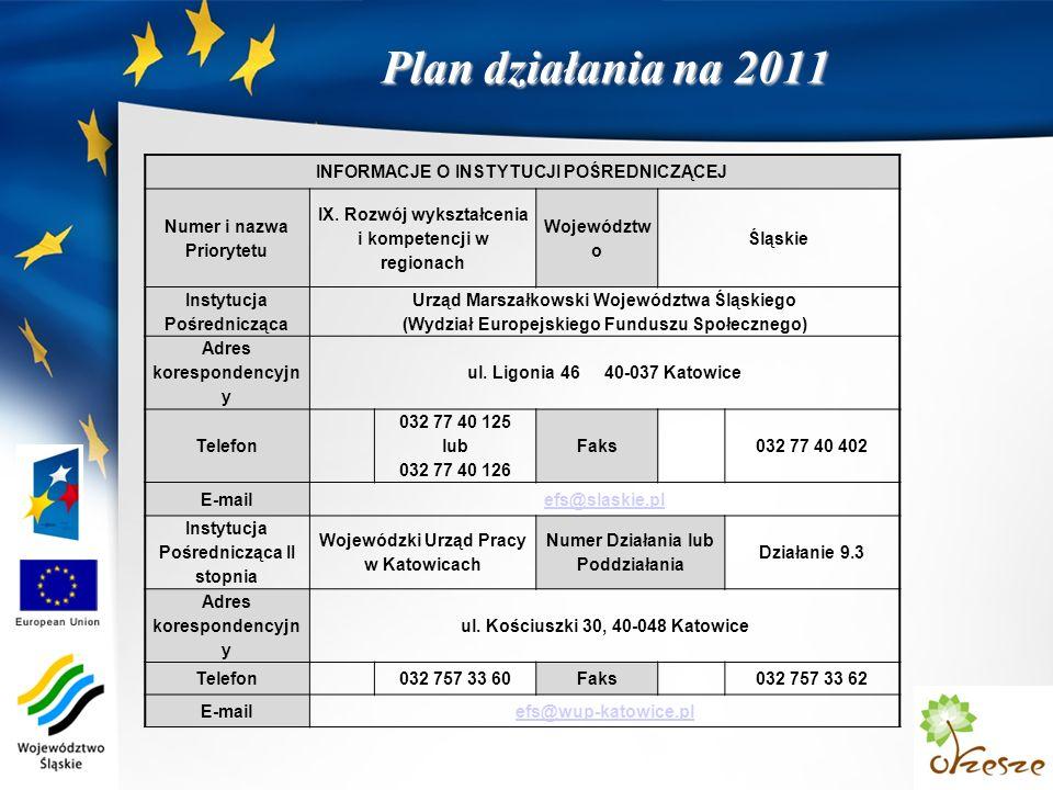 Plan działania na 2011 INFORMACJE O INSTYTUCJI POŚREDNICZĄCEJ Numer i nazwa Priorytetu IX.