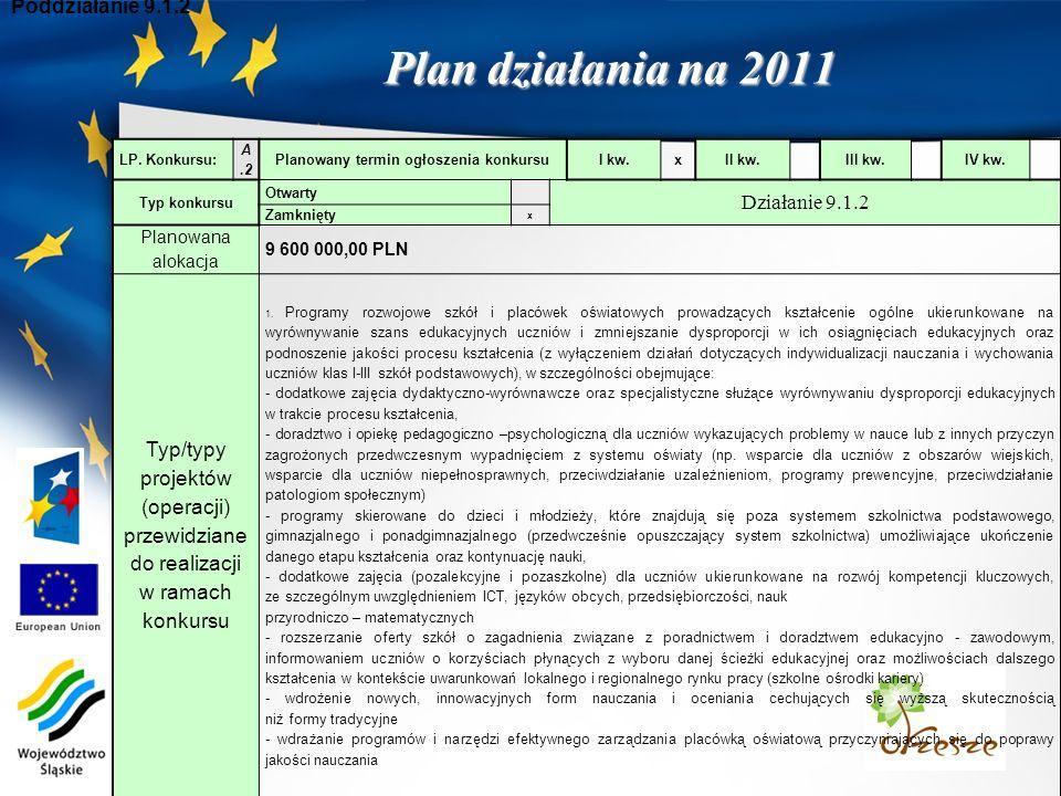 Plan działania na 2011 LP.