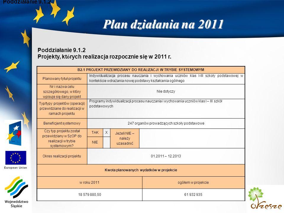 Plan działania na 2011 Poddziałanie 9.1.2 B2.1 PROJEKT PRZEWIDZIANY DO REALIZACJI W TRYBIE SYSTEMOWYM Planowany tytuł projektu Indywidualizacja procesu nauczania i wychowania uczniów klas I-III szkoły podstawowej w kontekście wdrażania nowej podstawy kształcenia ogólnego Nr i nazwa celu szczegółowego, w który wpisuje się dany projekt Nie dotyczy Typ/typy projektów (operacji) przewidziane do realizacji w ramach projektu Programy indywidualizacji procesu nauczania i wychowania uczniów klas I – III szkół podstawowych Beneficjent systemowy247 organów prowadzących szkoły podstawowe Czy typ projektu został przewidziany w SzOP do realizacji w trybie systemowym.