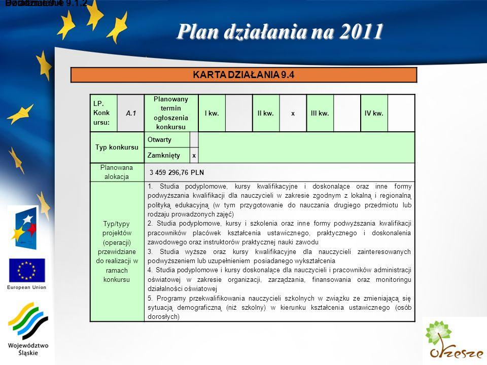 Plan działania na 2011 Poddziałanie 9.1.2 KARTA DZIAŁANIA 9.4 LP.