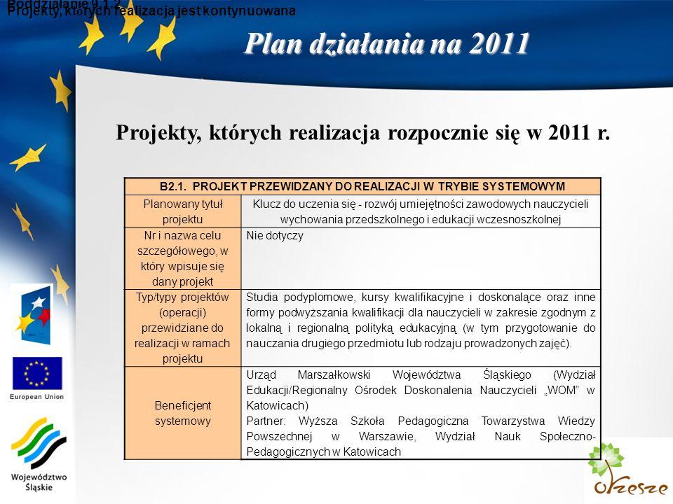 Plan działania na 2011 Poddziałanie 9.1.2 Działanie 9.4 Projekty, kt ó rych realizacja jest kontynuowana B2.1.