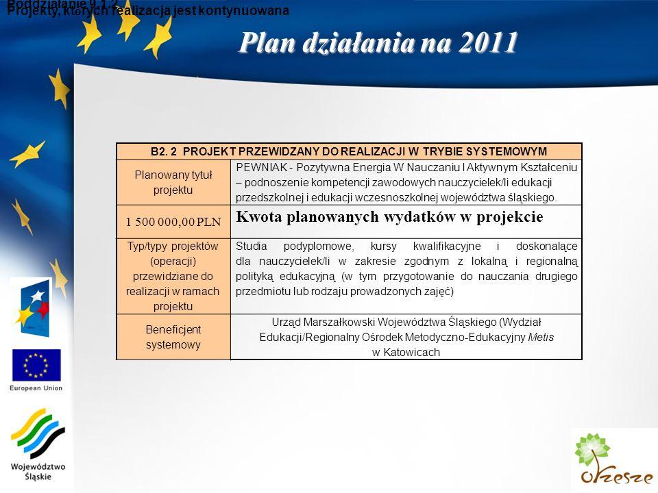 Plan działania na 2011 Poddziałanie 9.1.2 Działanie 9.4 Projekty, kt ó rych realizacja jest kontynuowana B2.