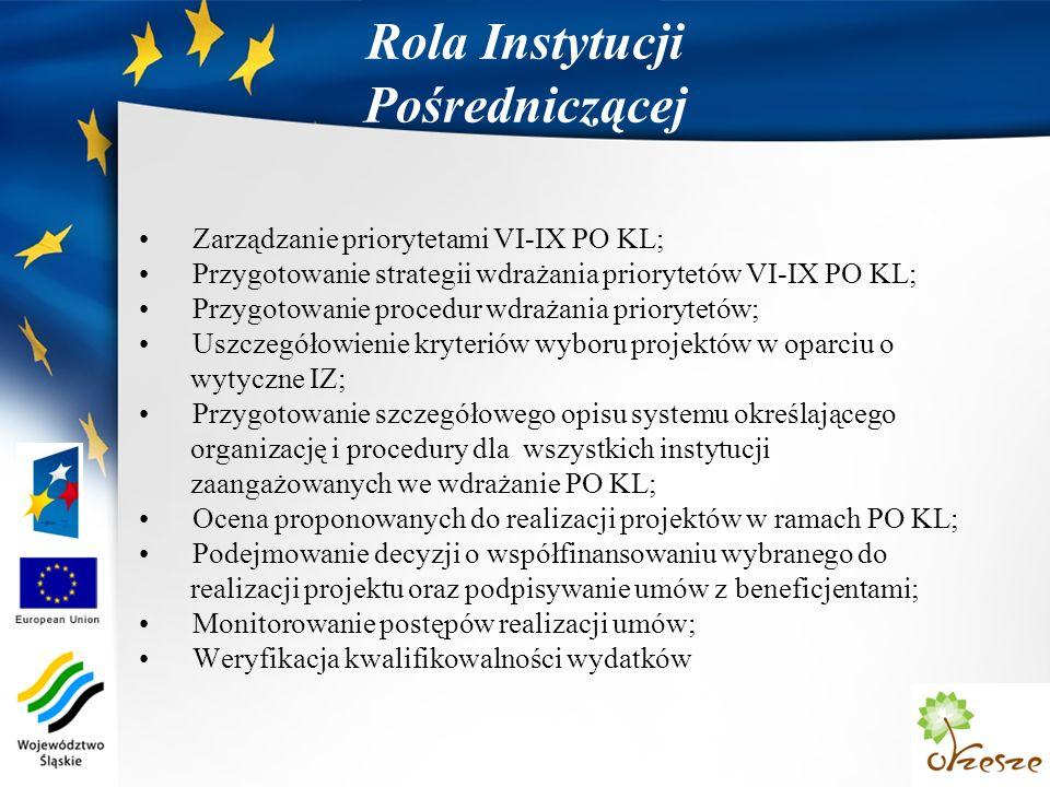 Rola Instytucji Pośredniczącej Zarządzanie priorytetami VI-IX PO KL; Przygotowanie strategii wdrażania priorytetów VI-IX PO KL; Przygotowanie procedur wdrażania priorytetów; Uszczegółowienie kryteriów wyboru projektów w oparciu o wytyczne IZ; Przygotowanie szczegółowego opisu systemu określającego organizację i procedury dla wszystkich instytucji zaangażowanych we wdrażanie PO KL; Ocena proponowanych do realizacji projektów w ramach PO KL; Podejmowanie decyzji o współfinansowaniu wybranego do realizacji projektu oraz podpisywanie umów z beneficjentami; Monitorowanie postępów realizacji umów; Weryfikacja kwalifikowalności wydatków
