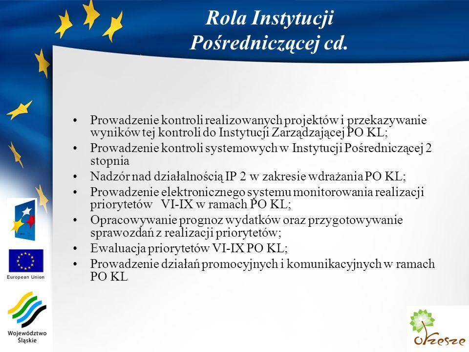 Rola Instytucji Pośredniczącej cd.
