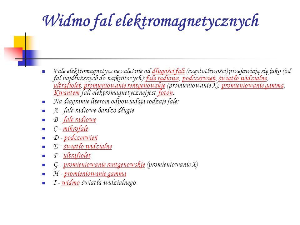 Widmo fal elektromagnetycznych Fale elektromagnetyczne zależnie od długości fali (częstotliwości) przejawiają się jako (od fal najdłuższych do najkrót