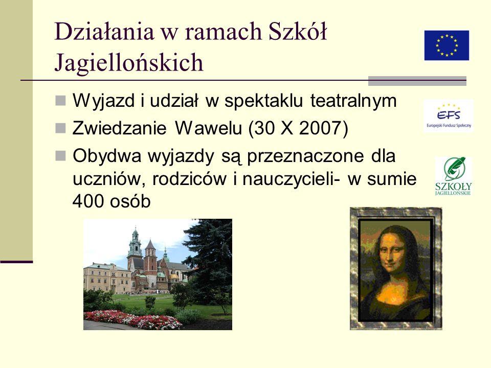 Działania w ramach Szkół Jagiellońskich Wyjazd i udział w spektaklu teatralnym Zwiedzanie Wawelu (30 X 2007) Obydwa wyjazdy są przeznaczone dla uczniów, rodziców i nauczycieli- w sumie 400 osób