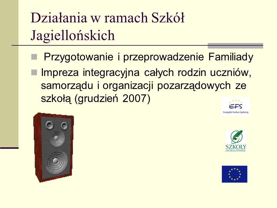 Działania w ramach Szkół Jagiellońskich Przygotowanie i przeprowadzenie Familiady Impreza integracyjna całych rodzin uczniów, samorządu i organizacji pozarządowych ze szkołą (grudzień 2007)
