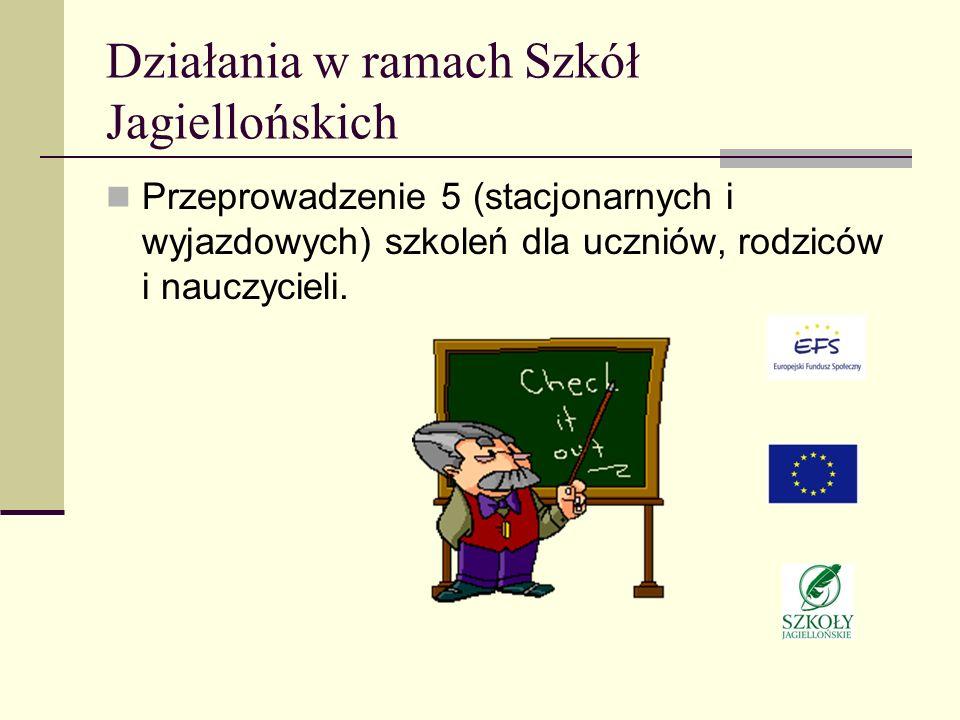 Działania w ramach Szkół Jagiellońskich Przeprowadzenie 5 (stacjonarnych i wyjazdowych) szkoleń dla uczniów, rodziców i nauczycieli.