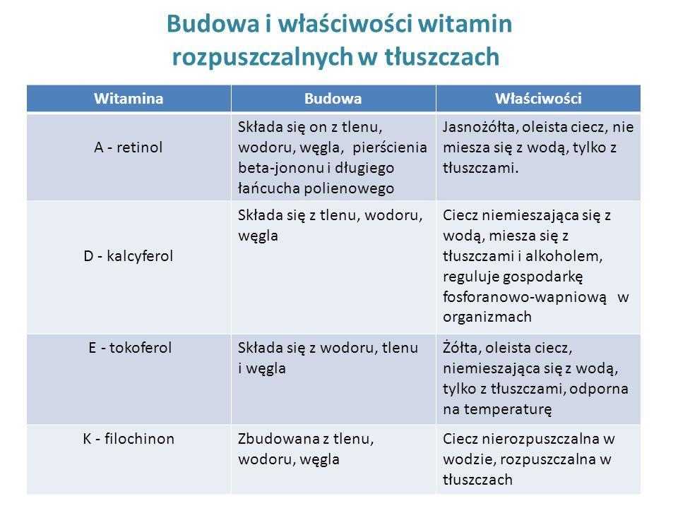 Budowa i właściwości witamin rozpuszczalnych w tłuszczach WitaminaBudowaWłaściwości A - retinol Składa się on z tlenu, wodoru, węgla, pierścienia beta