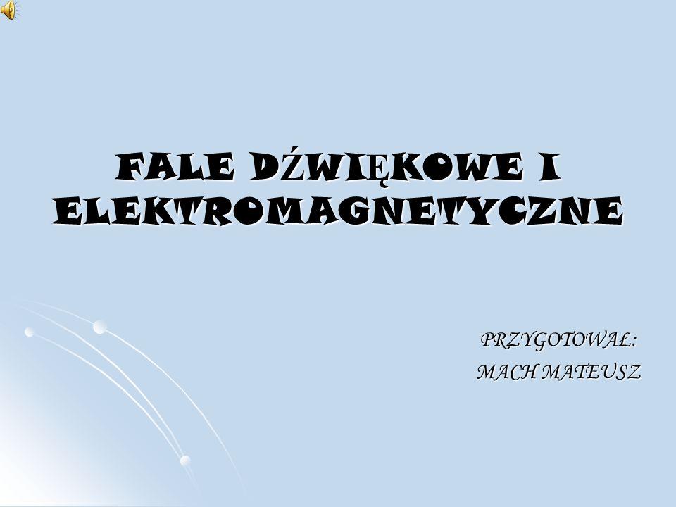 SPIS TRE Ś CI CO TO SĄ FALE DŹWIĘKOWE CO TO SĄ FALE DŹWIĘKOWE PODZIAŁ FAL DŹWIĘKOWYCH PODZIAŁ FAL DŹWIĘKOWYCH CO TO SĄ FALE ELEKTROMAGNETYCZNE CO TO SĄ FALE ELEKTROMAGNETYCZNE WIDMO FAL ELEKTROMANETYCZNYCH WIDMO FAL ELEKTROMANETYCZNYCH FALE RADIOWE FALE RADIOWE MIKROFALE MIKROFALE ZASTOSOWANIE MIKROFALI ZASTOSOWANIE MIKROFALI PODCZERWIEŃ PODCZERWIEŃ ZASTOSOWANIE PODCZERWIENI ZASTOSOWANIE PODCZERWIENI ŚWIATŁO WIDZIALNE ŚWIATŁO WIDZIALNE ULTRAFIOLET ULTRAFIOLET ZAKRESY PROMIENIOWANIA ULTRAFIOLETOWEGO ZAKRESY PROMIENIOWANIA ULTRAFIOLETOWEGO PROMIENIOWANIE X PROMIENIOWANIE X PROMIENIOWANIE GAMMA PROMIENIOWANIE GAMMA ŹRÓDŁA PROMIENIOWANIA GAMMA ŹRÓDŁA PROMIENIOWANIA GAMMA