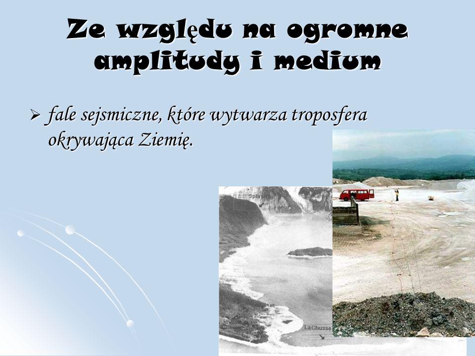FALE FALE ELEKTRO- MAGNETYCZNE ELEKTRO- MAGNETYCZNE