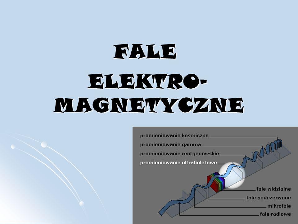 CO TO S Ą FALE ELEKTROMAGNETYCZNE To rozchodzące się w przestrzeni zaburzenie pola elektromagnetycznego, zaburzenie to ma charakter fali poprzecznej w której składowa elektryczna i magnetyczna prostopadłe do siebie i kierunku ruchu, nawzajem się przekształcają.