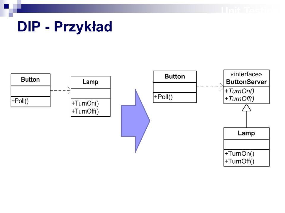 Unit Testing DIP - Przykład